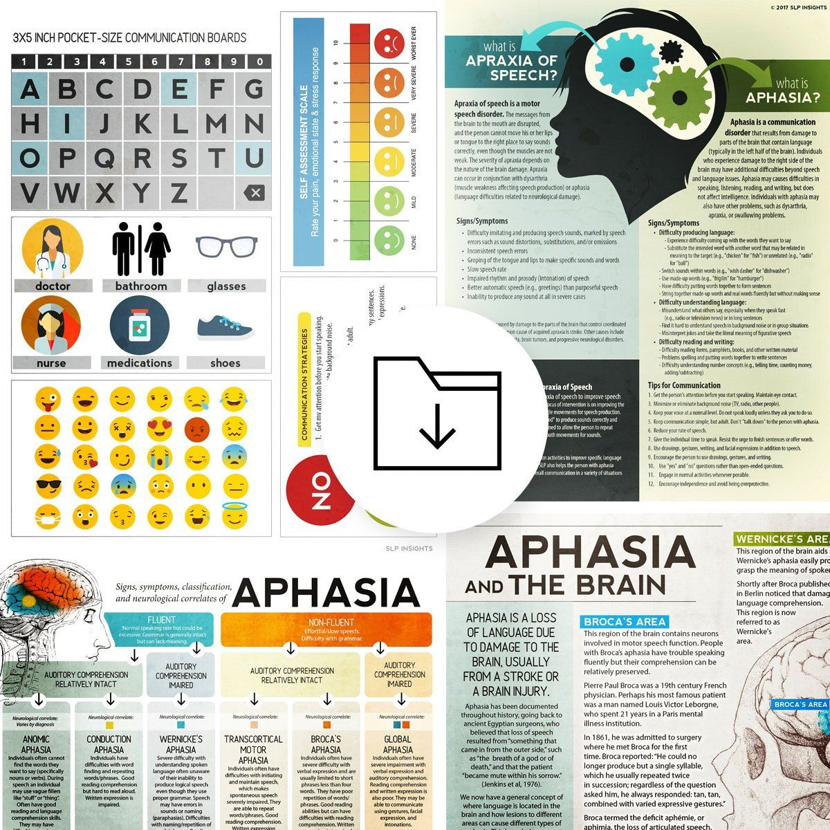 Med Slp Bundle Aphasia Pack 1