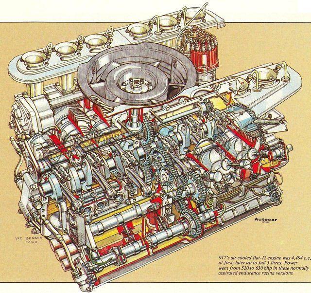Porsche 917 Engine: Porsche 904 Engine Diagram At Executivepassage.co
