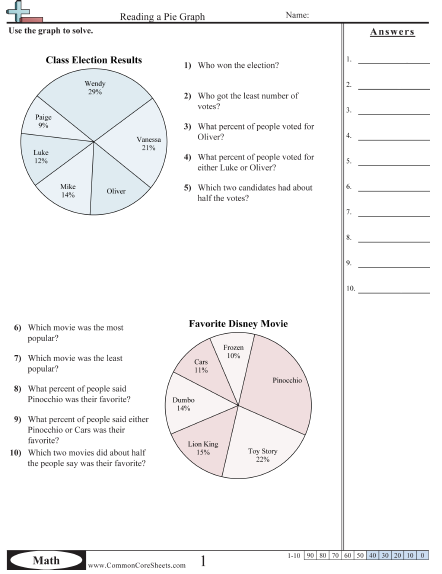 Pie Graph Worksheets - Reading a Pie Graph worksheet ...
