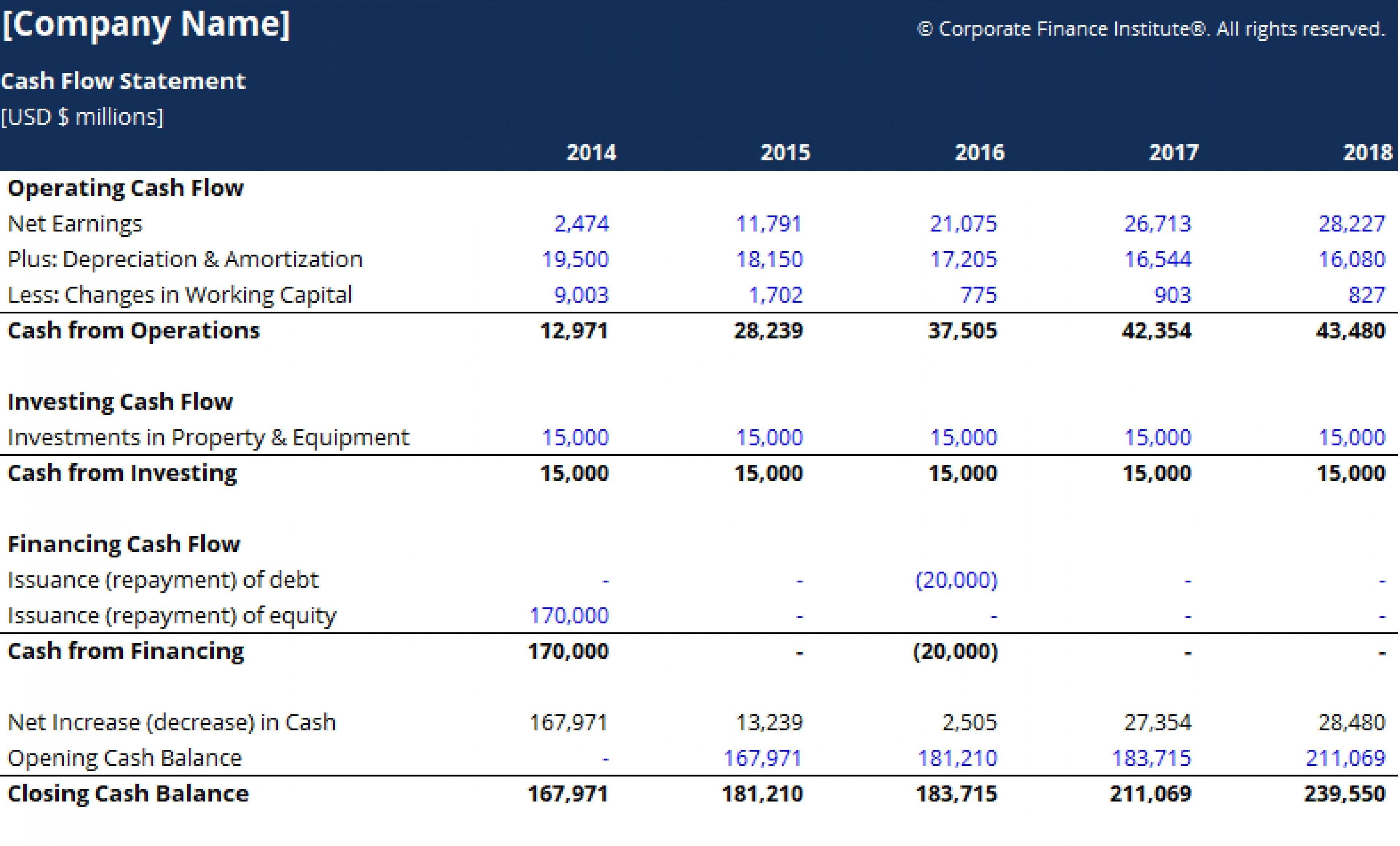 New Excel Cash Flow Template Xlstemplate Xlssample Xls Xlsdata Cash Flow Statement Excel Spreadsheets Templates Statement Template Cash flow analysis example excel