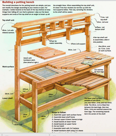Awesome potting bench plans bench plans bench and pallets for Potting shed plans diy blueprints