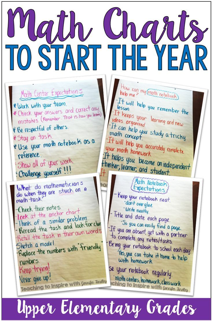 Math Charts To Start The Year  Math Charts Math And School