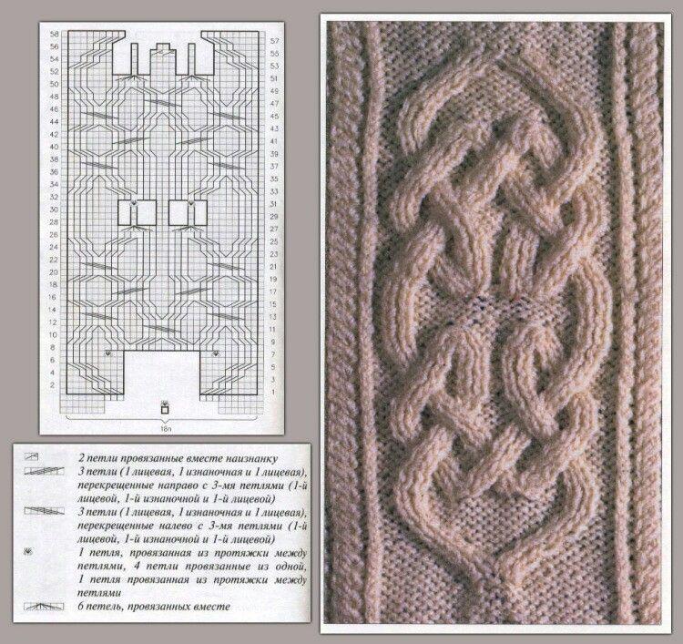 схемы вязания аранов спицами подробно с фото сюжету меня вместе