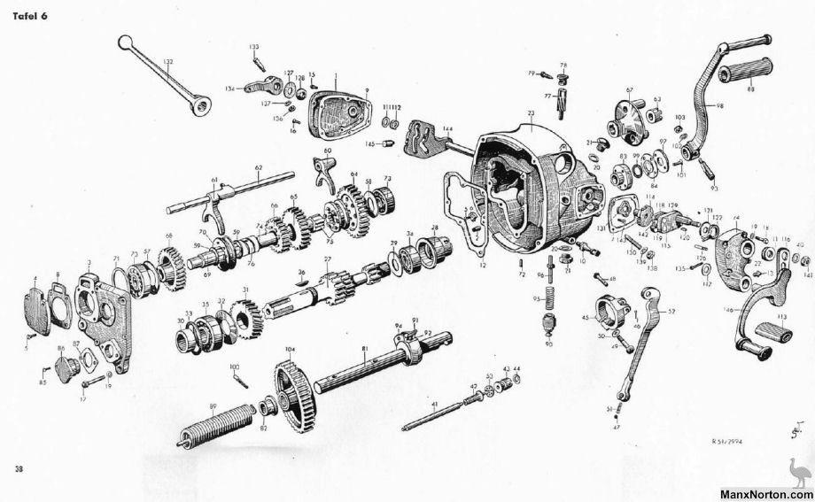 Bmw R12, 1936, transmission