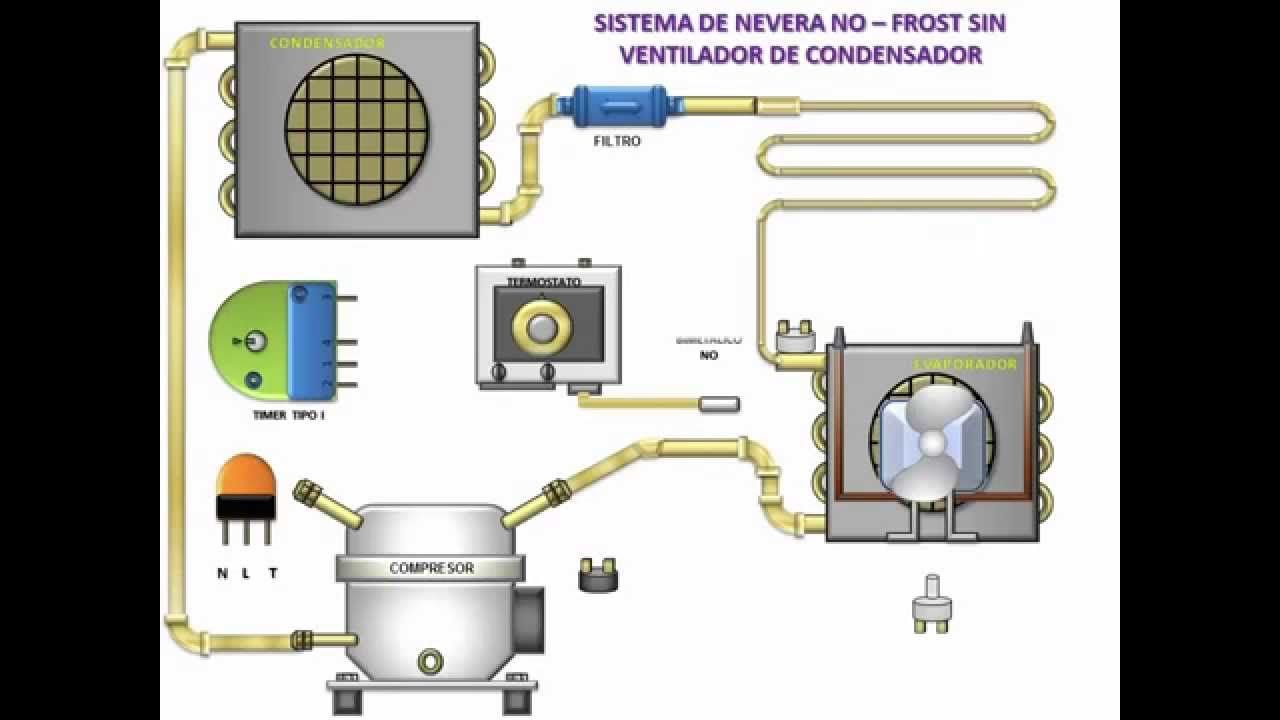 diagrama electrico de nevera no frost challenger