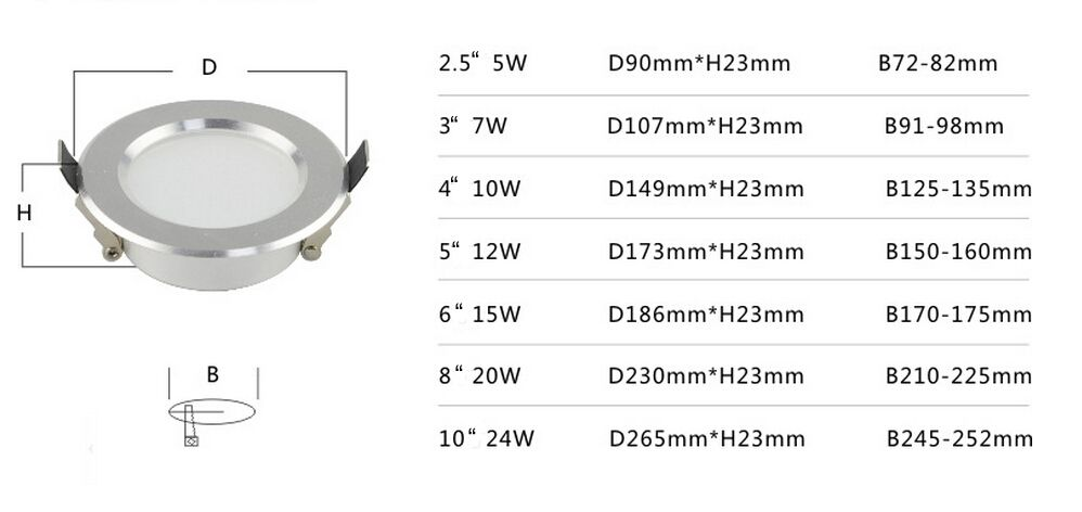 20 Watt 1380 Lm Epistar Led Ceiling Lighting Integrated Structure With 3 Years Warranty Led Down Lights Led Ceiling Ceiling Lights
