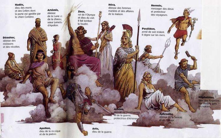 Dieux De L Olympe Greek And Roman Mythology Greek Mythology Gods Mythology Art
