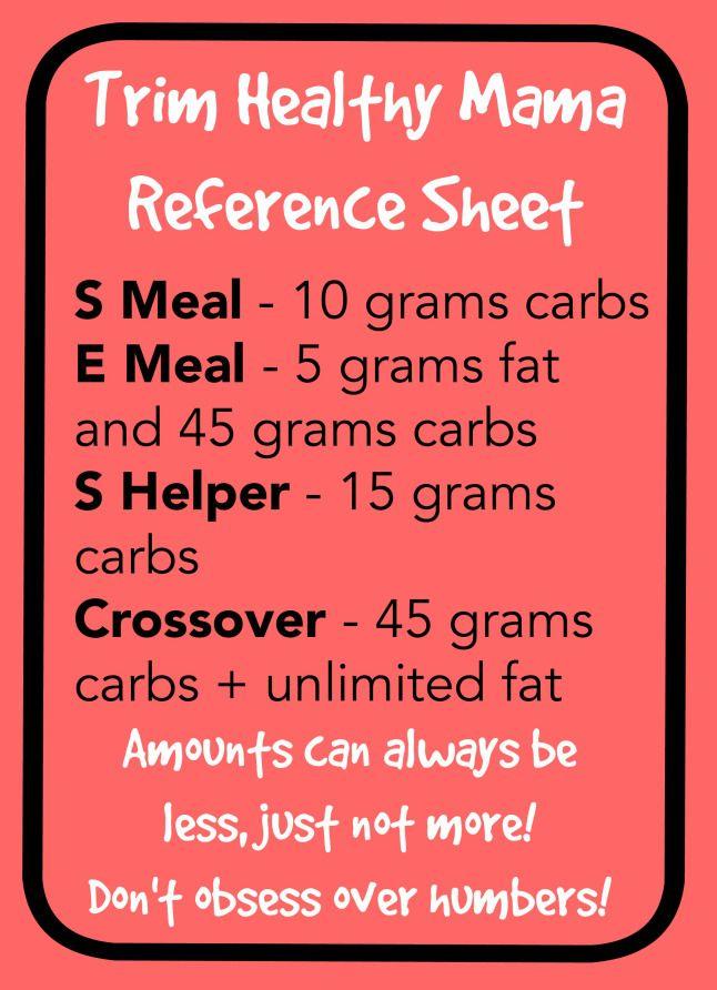Pin On Trim Healthy Mama Recipes