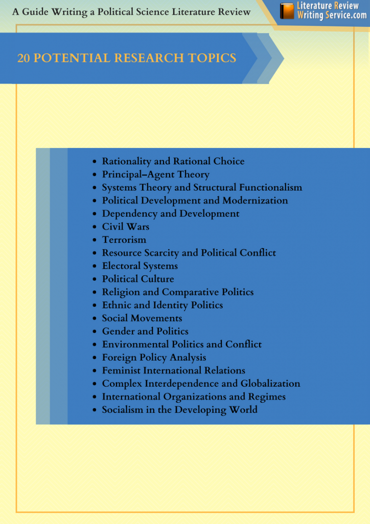 political science religion and development a literature review