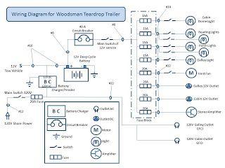 chuck s teardrop build electrical diagram teardrop wiring rh pinterest com