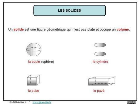 La Boule Sphère Le Cylindre Les Solides Formule Les Déterminants
