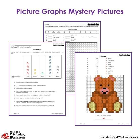 3rd Grade Picture Graph Mystery Pictures Coloring Worksheets 3rd