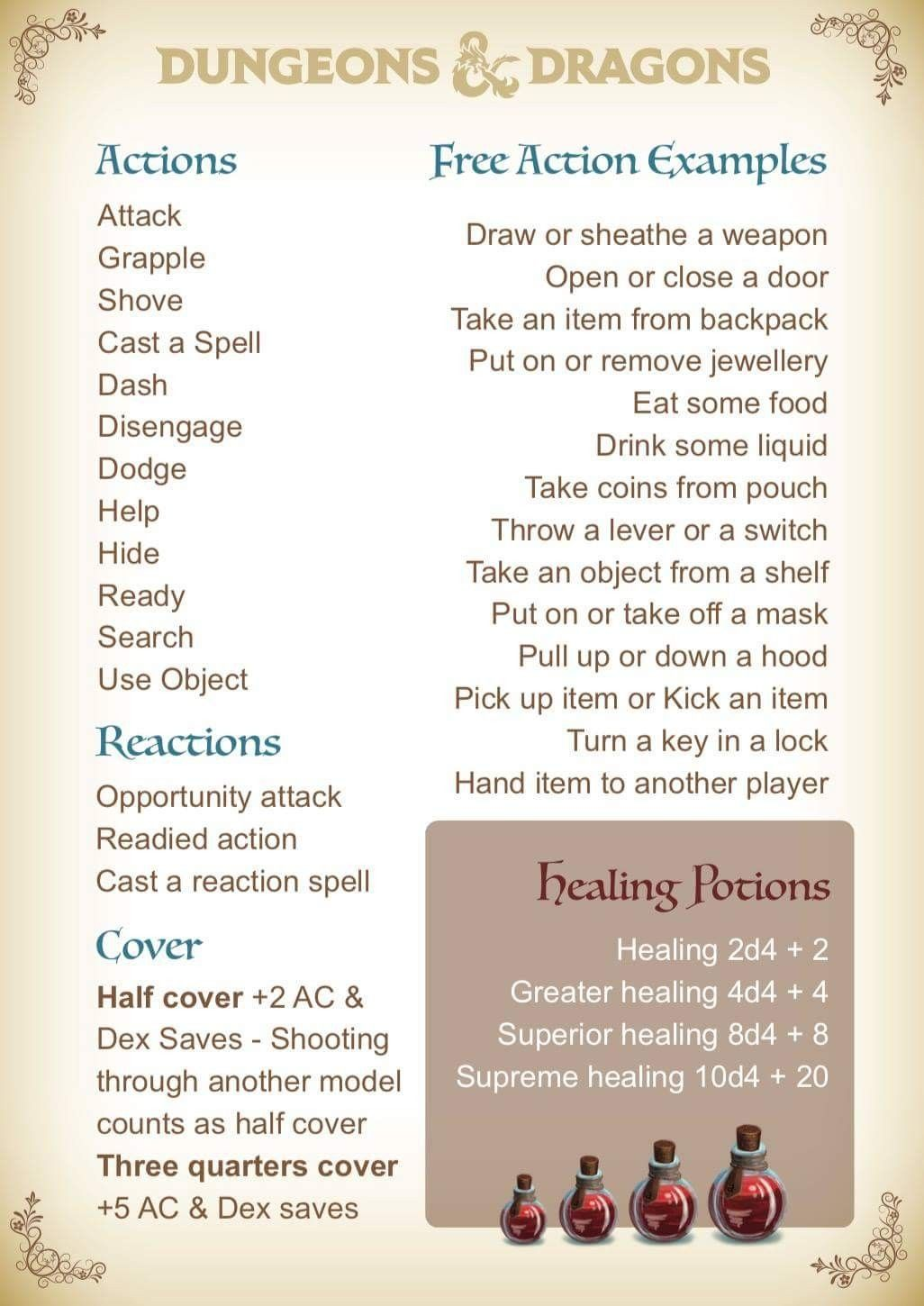 Pin By Chris Knipe On Game Dungeons And Dragons Homebrew Dungeon D D Dungeons And Dragons
