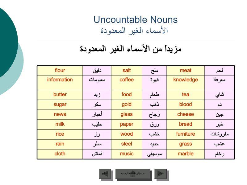 الأسماء الغير معدودة English Language Learning Grammar Learning Arabic English Language Learning