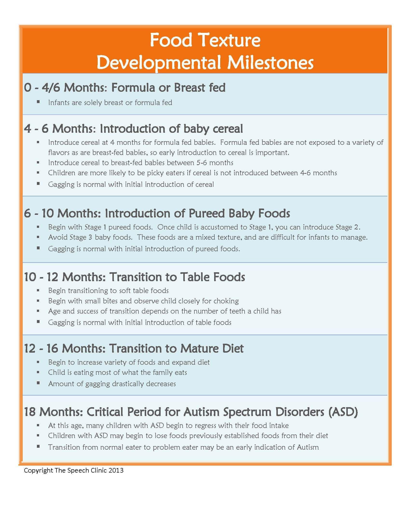 Food Texture Developmental Milestones