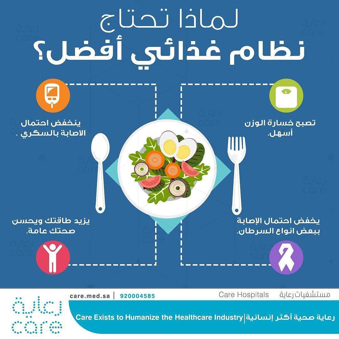 لماذا تحتاج نظام غذائي أفضل رعاية صحية أكثر إنسانية الرعاية هدفنا صحة Care طب صحة انفوجرافيك الس Infographic Health Care Hospital Health Care