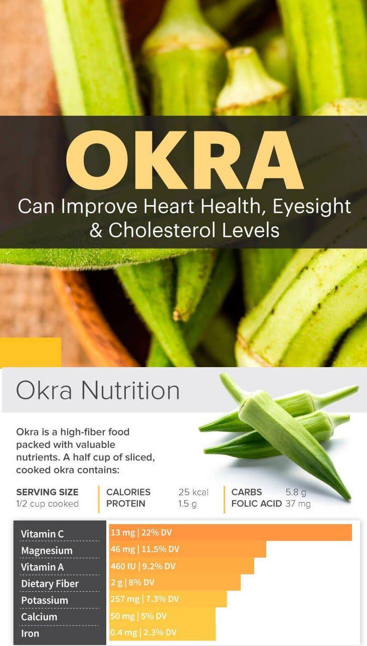okra water health benefits, okra water side effects, okra ...