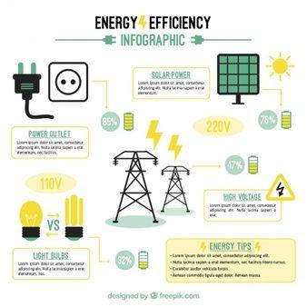 Energy Vectors Photos And Psd Files Free Download Energieeffizienz Energietechnik Sonnenenergie