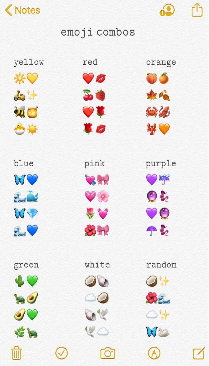 Pinterest Emma In 2020 Instagram Quotes Captions Instagram Quotes Emoji Combinations