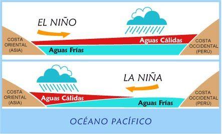 Pin En Meteorologia Y Algo Mas