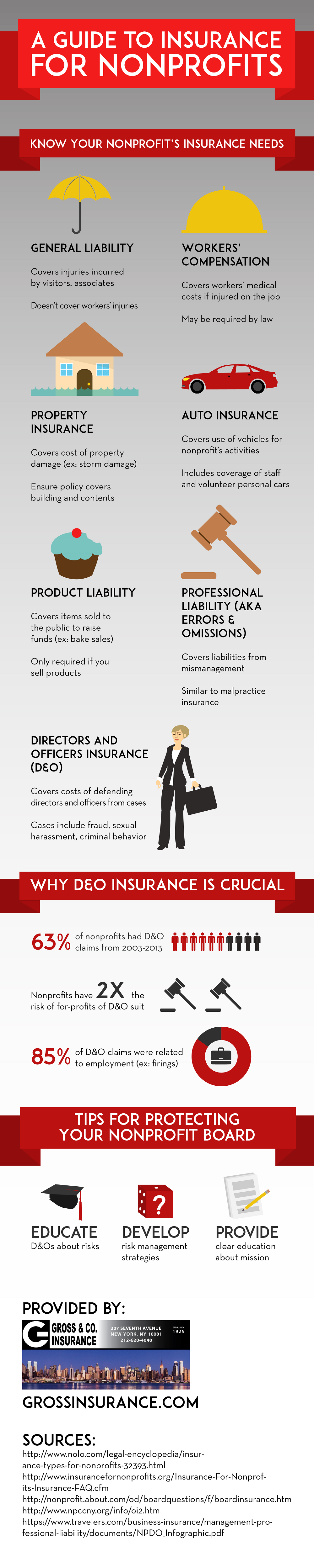 A Guide To Insurance For Nonprofits Infographic Umbrella Insurance Life Insurance Agent General Liability