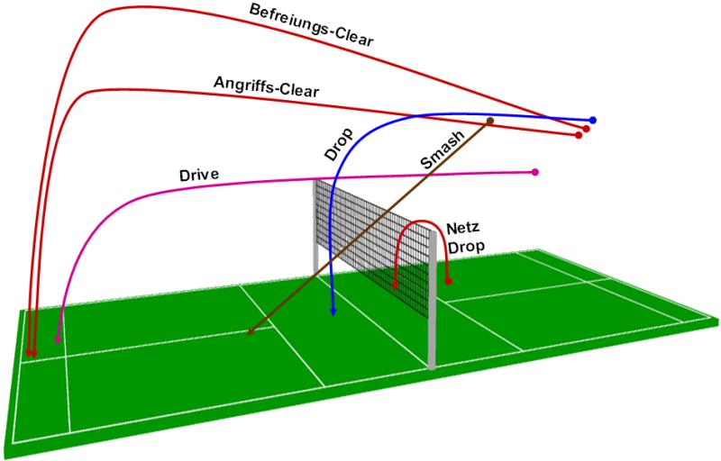 brief history of badminton