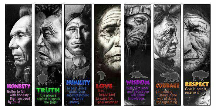 7 Lakota Virtues