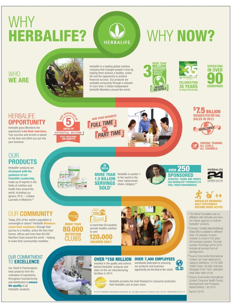 This is why I choose to be apart of #Herbalife. Helping people get ...