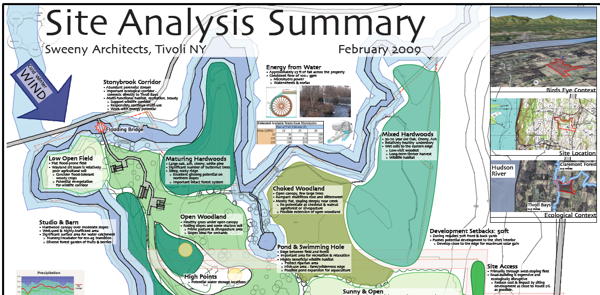 site analysis for landscape design pdf