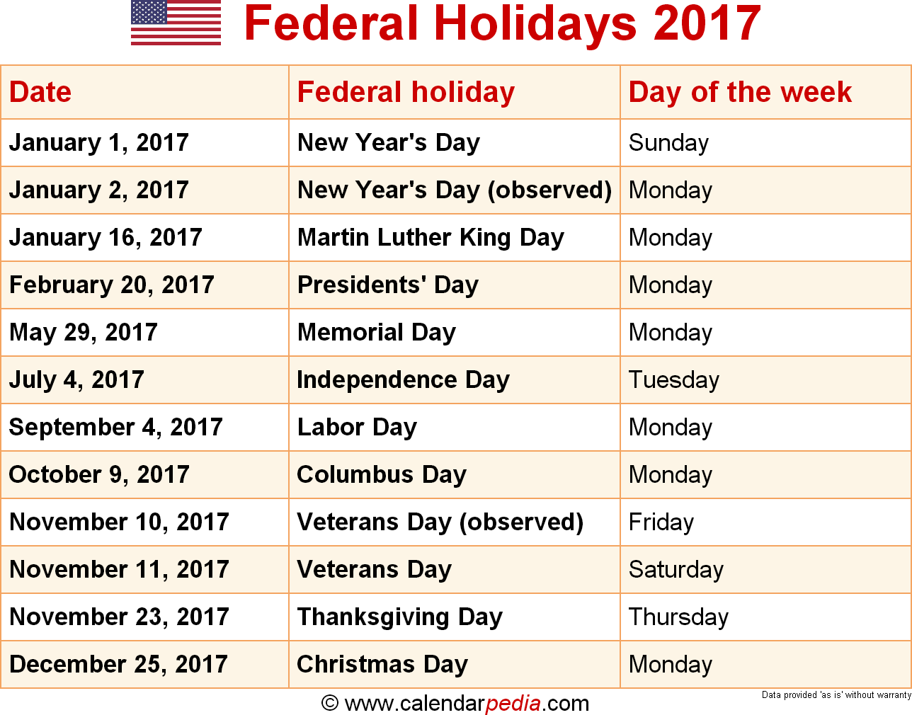 Federal Holidays 2017 Png 1288 1010 Federal Holiday Calendar National Holiday Calendar Us Holiday Calendar