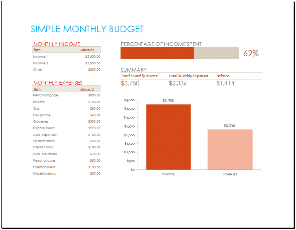 Plus Monthly Budget Templates Keep Your Finances Track Simple