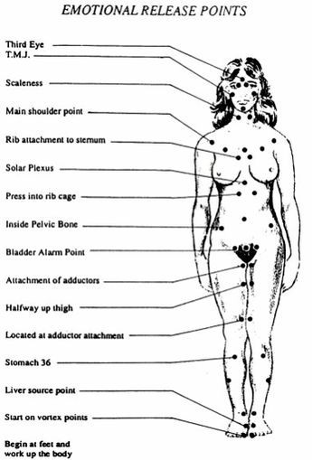 Emotional Release Points | Acupuncture points | Pinterest ...