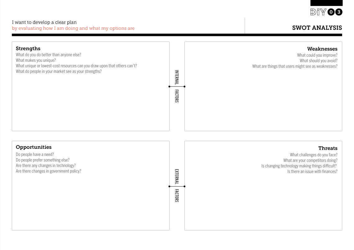 Tool Worksheet Image for Swot Analysis Swot analysis