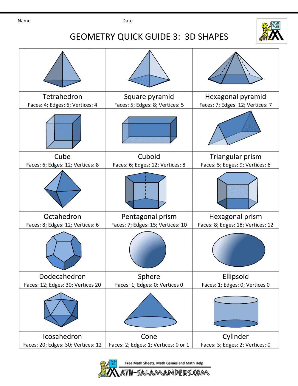 3d Shapes Geometry Formulas Math Geometry Math Formulas