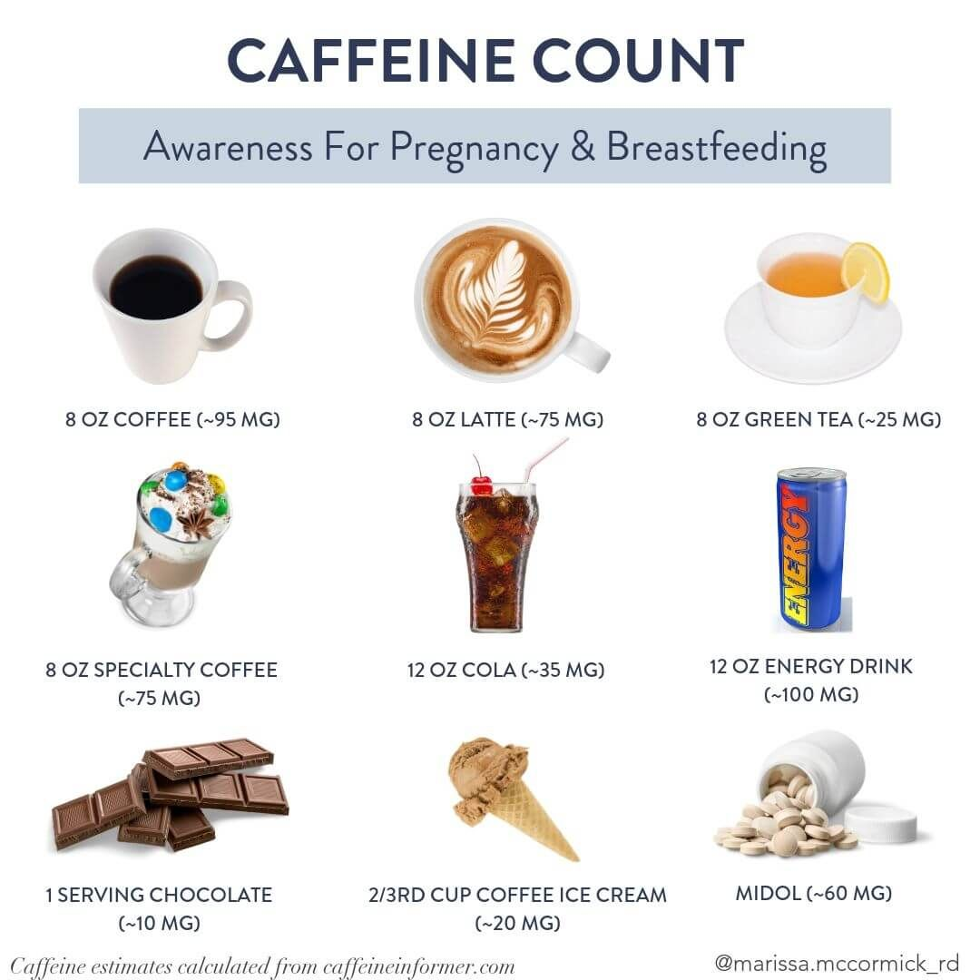 Caffeine and breastfeeding what you need to know