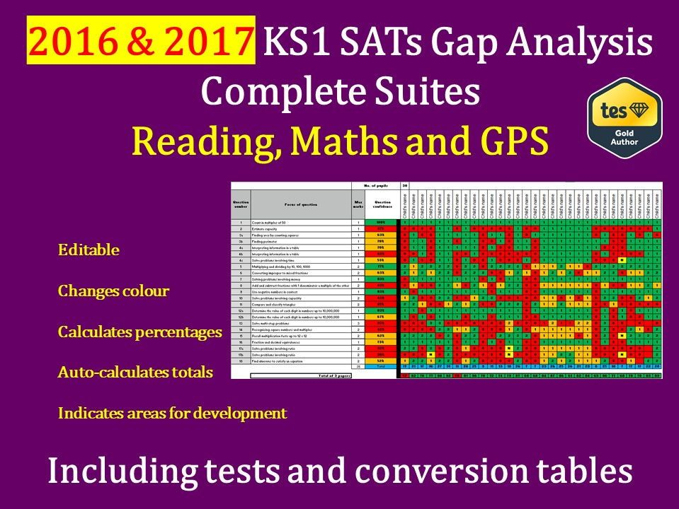 2016  2017 KS1 SATs Gap Analysis Bundle Sats, Teaching resources