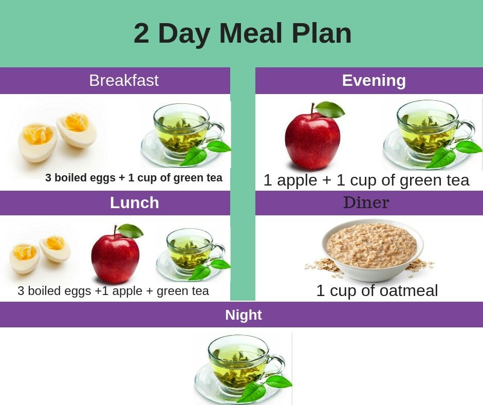 2 Day Meal Plan To Slim The Waist 1000 Calorie Meal Plan Brazilian Diet Meal Planning