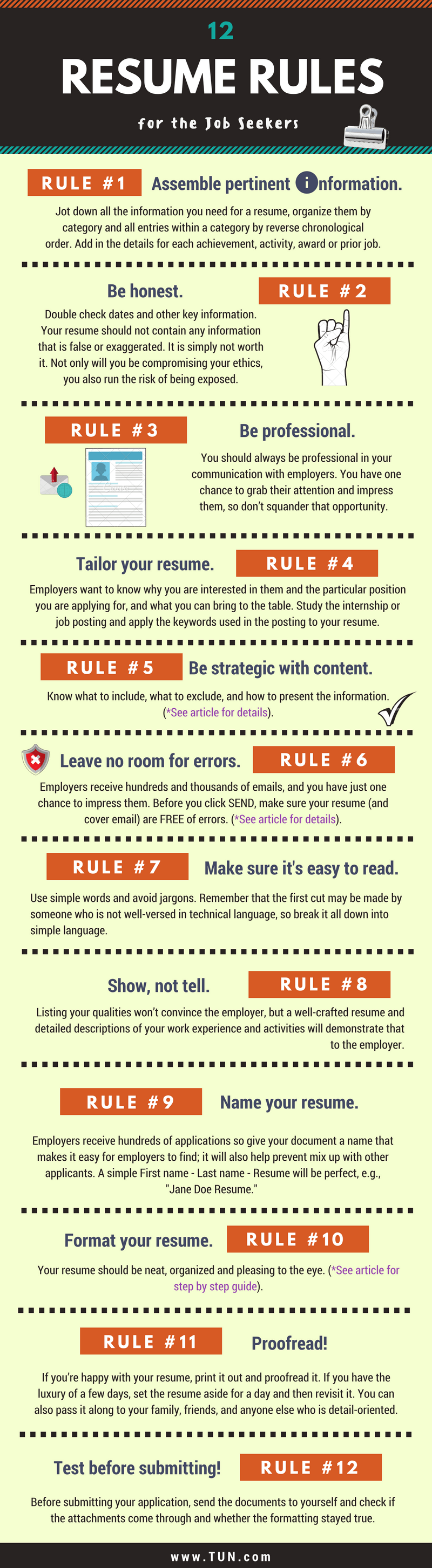Resume Cover Letter Writing Tips Infographic | Useful Classroom ...