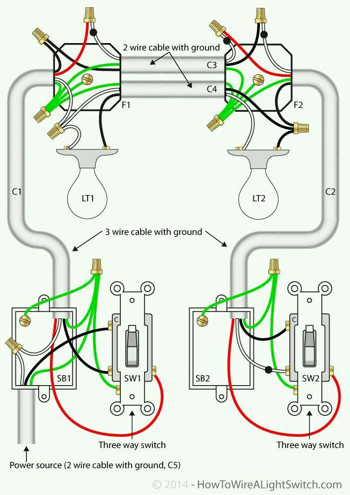 Electricidad Home Electrical Wiring Diy Electrical 3 Way Switch Wiring