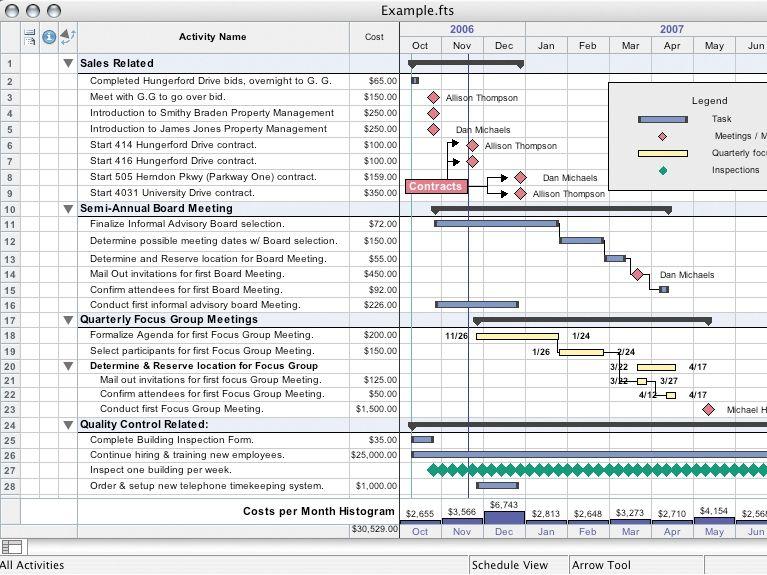 AEC Software FastTrack Schedule 9 review TechRadar GANTT charts - excel spreadsheet gantt chart template