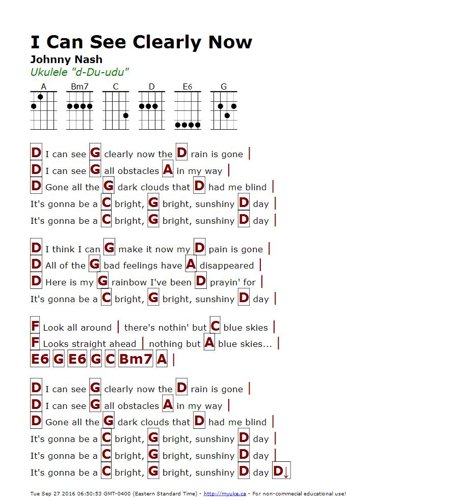 Easy Mandolin Songs | Native Ground