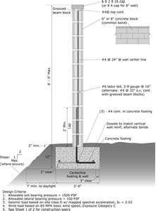 Cmu Wall Up To 6 Foot In Height Detail Fema Retaining Wall Design Concrete Block Foundation Concrete Block Retaining Wall