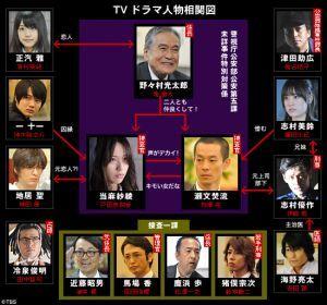 キャラクター図鑑【野々村光太郎】|TBS ...