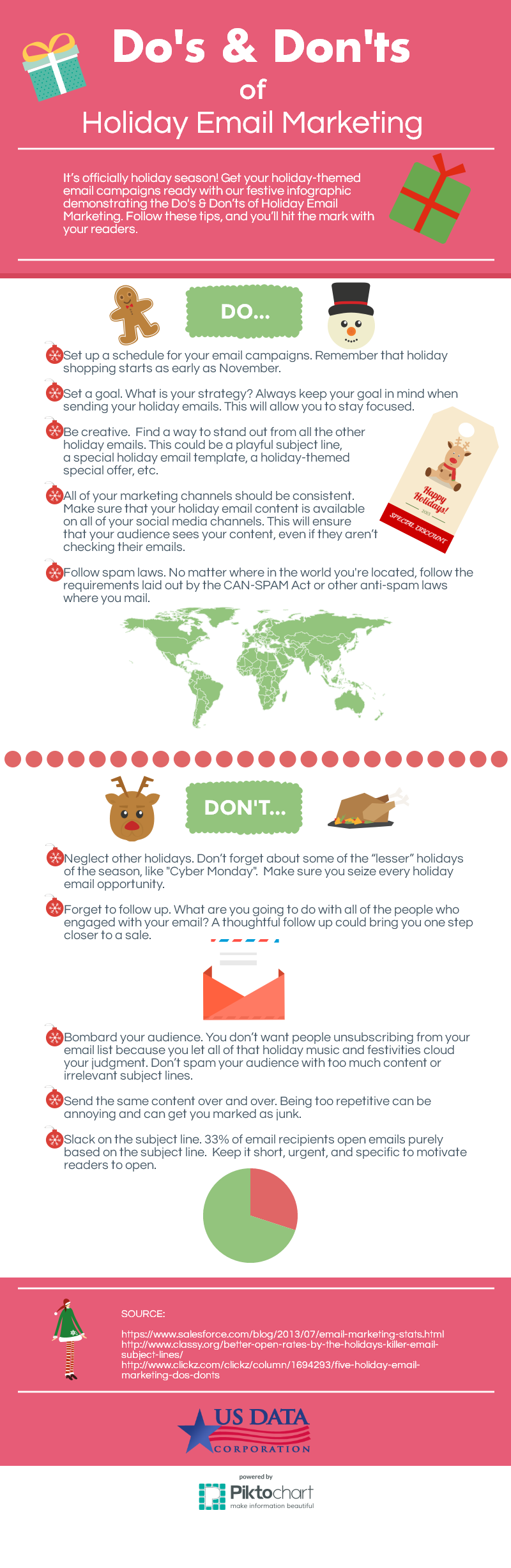 The DoS And DonTs Of Holiday Email Marketing Made Easy By Us