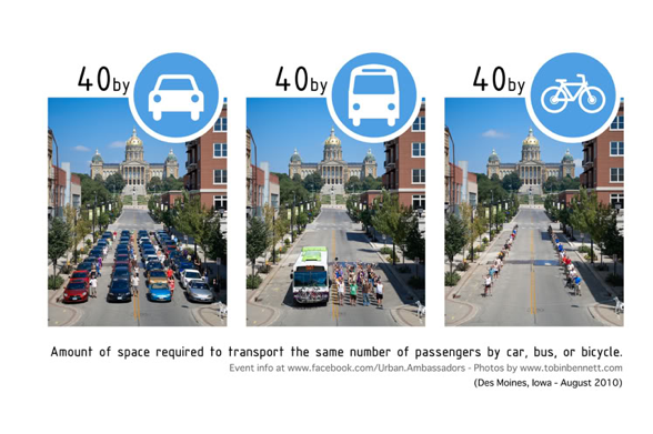 Mobility In Cities Is About Space Proven Powerfully In Pictures