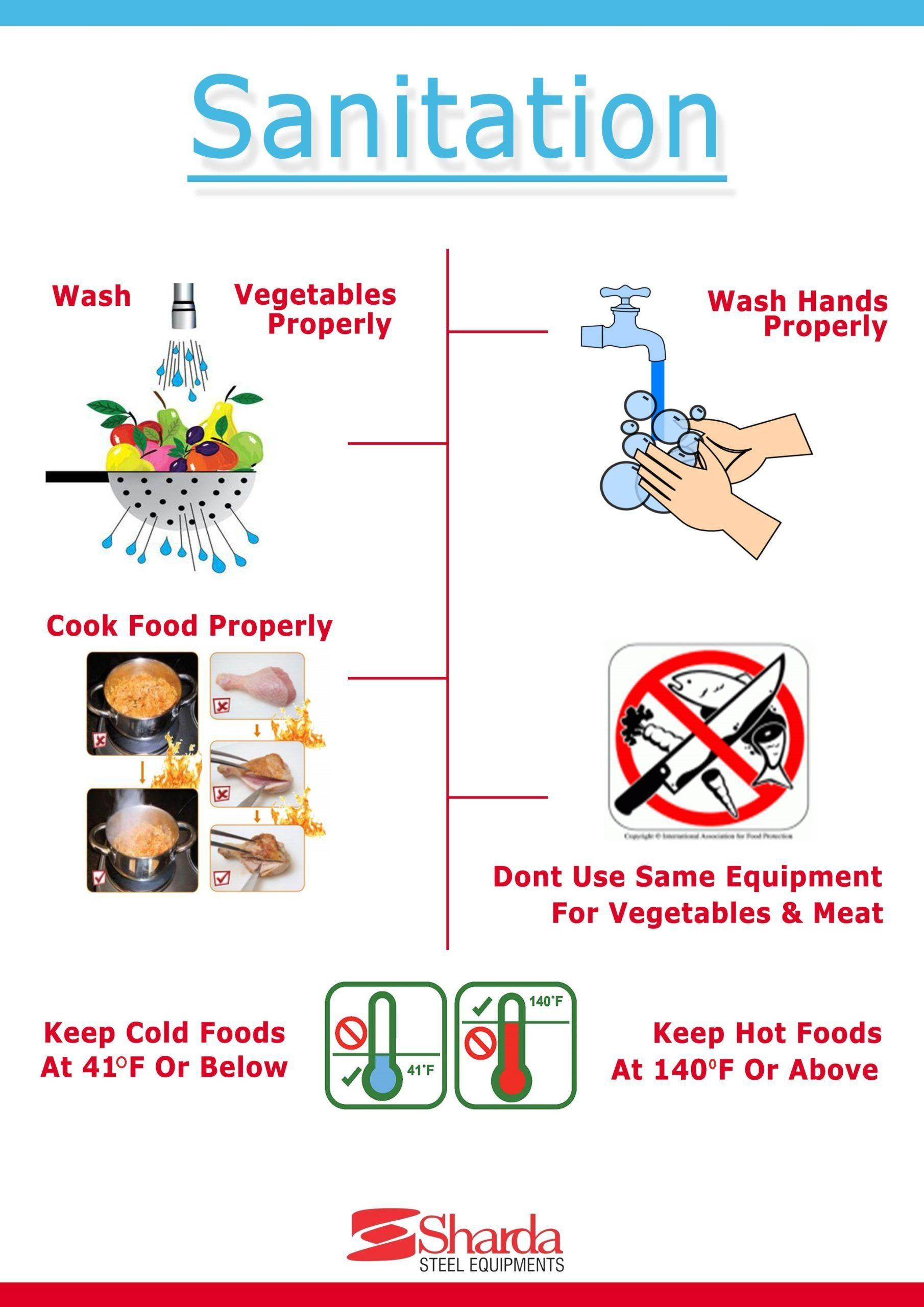 Kitchen Sanitation Tips By Sharda Steel Equipments