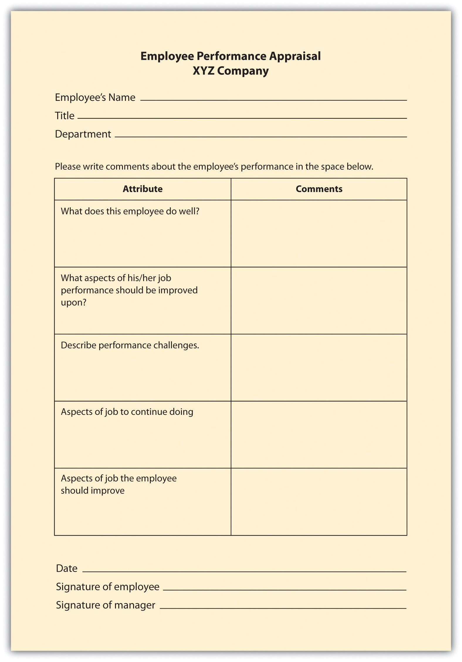 Method Of Performance Appraisal Rating Scale Background Checks
