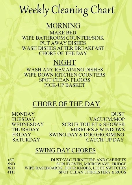 Great Chore Chart For The Whole Family To Help Pitch In On - housework schedule
