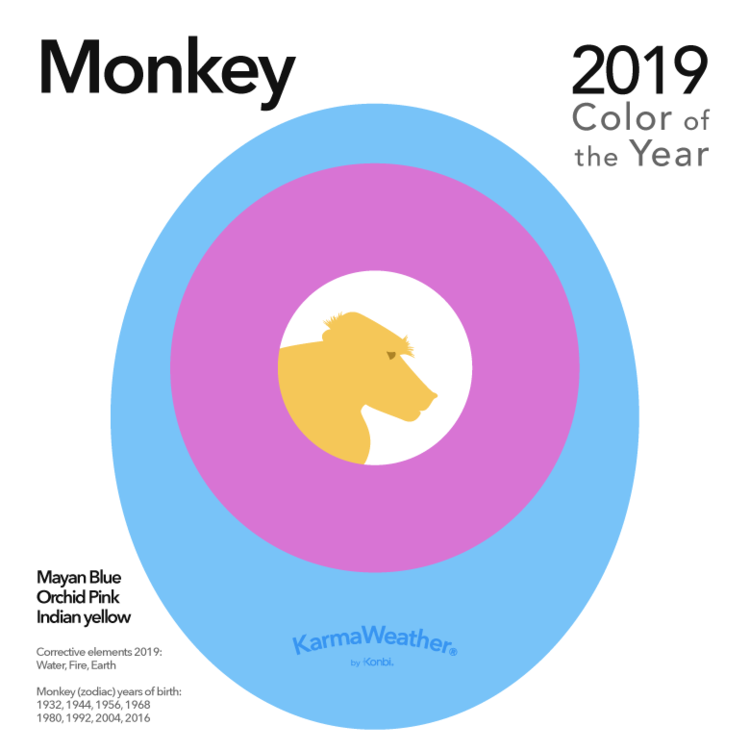 Monkey zodiac colors 2019 luckycolor2019 fengshui2019 fengshuicolor2019 color2019 - New years colors 2019 ...