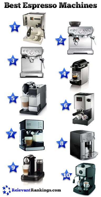 The top 10 best espresso machines as rated by RelevantRankings.com ...